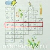 Кроссворд на тему «Растения» (Кубановедение, 2 класс)