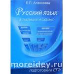 Пособие «Русский язык в таблицах и схемах»