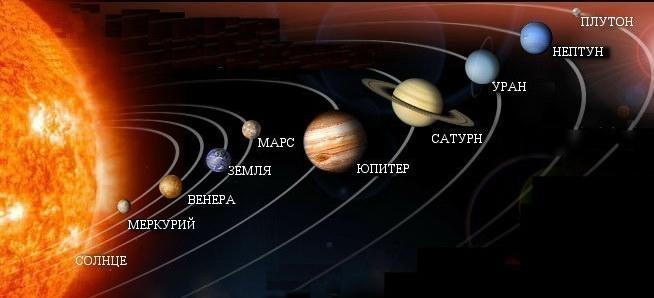 Поделка планета марс своими руками