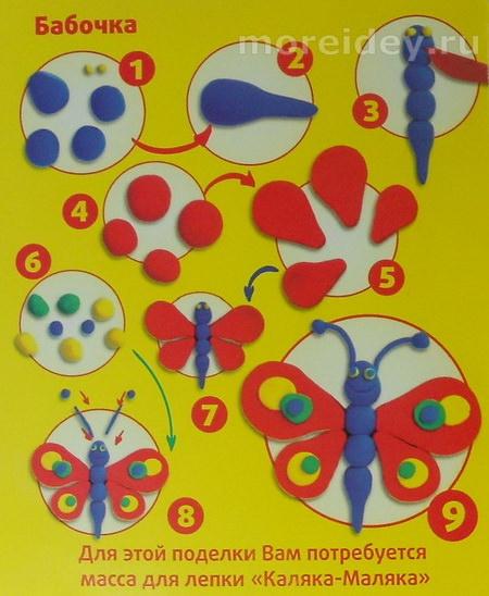 Как слепить бабочку из самозатвердевающего пластилина, соленого теста или пластики
