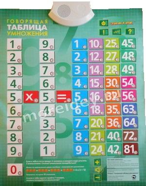 Электронный плакат Говорящая таблица умножения