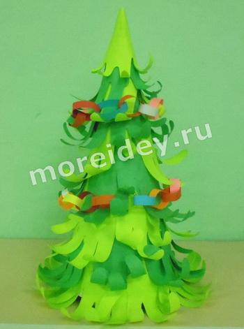 Поделки из ладошек к Новому году: поделка елочка из ладошек