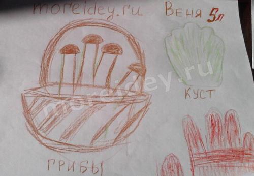 Рисунок из ладошек лукошко с грибами