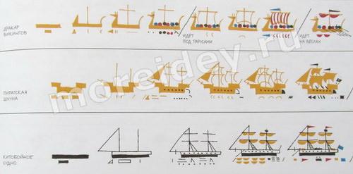 Эд Эмберли: «Мир вокруг» Книги для детей (пошаговое рисование кораблей, парусников, лодок)