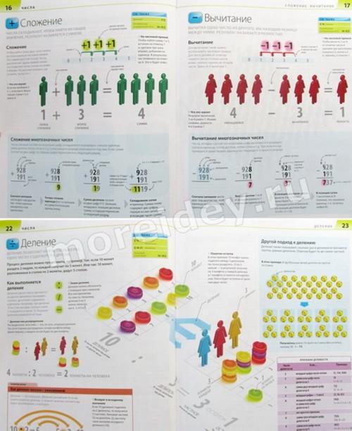 Наглядный справочник по математике: сложение, вычитание, деление