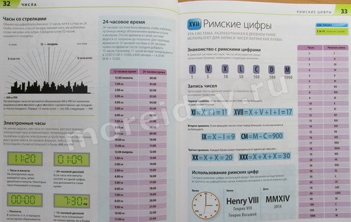 Наглядный справочник по математике: римские цифры
