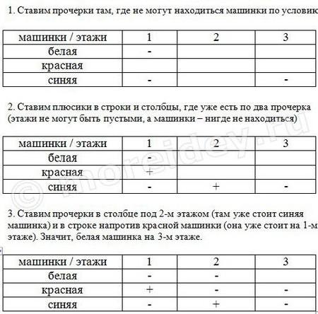 Как решать логические задачи с помощью таблиц: ответы и решения