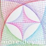 Математическое рисование