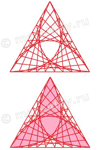 рисование прямыми линиями