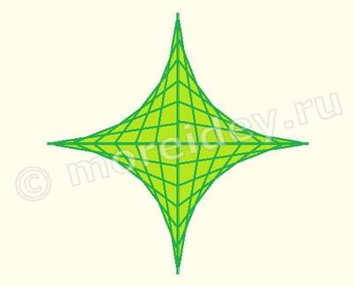 параболические кривые
